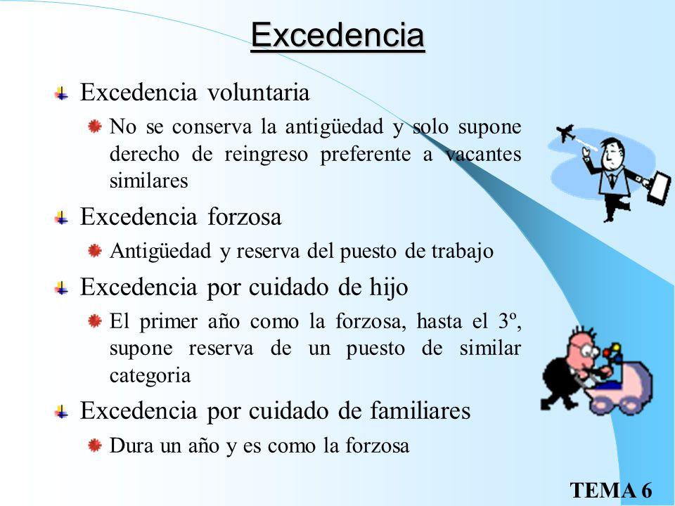 TEMA 6 Despido disciplinario III Sentencia: Despido nulo (READMISIÓN Y SALARIOS DE TRAMITACIÓN) si: Supone discriminación o violación de derechos fundamentales o libertades públicas Trabajadoras embarazadas, o trabajadores en baja de maternidad o periodo de lactancia o excedencia por cuidado de familiares Despido procedente (EXTINCIÓN SIN INDEMNIZACIÓN) Despido improcedente (READMISIÓN Y SALARIOS DE TRAMITACIÓN o INDEMNIZACIÓN DE 45 días/año, hasta 42 mensualidades) si: No se prueban las causas alegadas por el empresario No se cumplen los requisitos formales