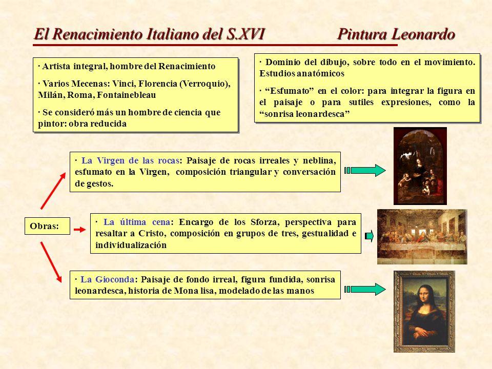 El Renacimiento Italiano del S.XVI Pintura Leonardo · Artista integral, hombre del Renacimiento · Varios Mecenas: Vinci, Florencia (Verroquio), Milán,