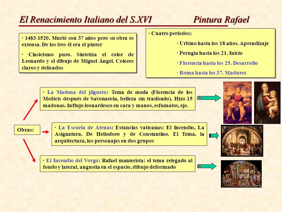 El Renacimiento Italiano del S.XVI Pintura Rafael · 1483-1520. Murió con 37 años pero su obra es extensa. De los tres él era el pintor · Clasicismo pu