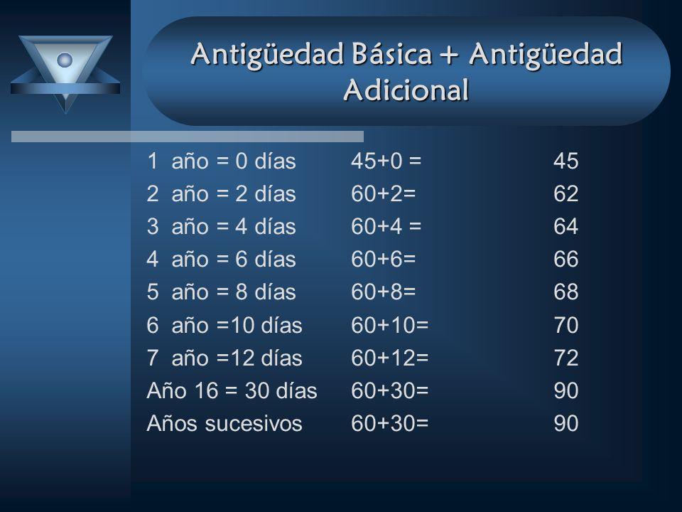 Antigüedad Básica + Antigüedad Adicional 1 año = 0 días45+0 = 45 2 año = 2 días60+2= 62 3 año = 4 días60+4 = 64 4 año = 6 días60+6= 66 5 año = 8 días60+8= 68 6 año =10 días60+10= 70 7 año =12 días60+12= 72 Año 16 = 30 días60+30= 90 Años sucesivos60+30= 90