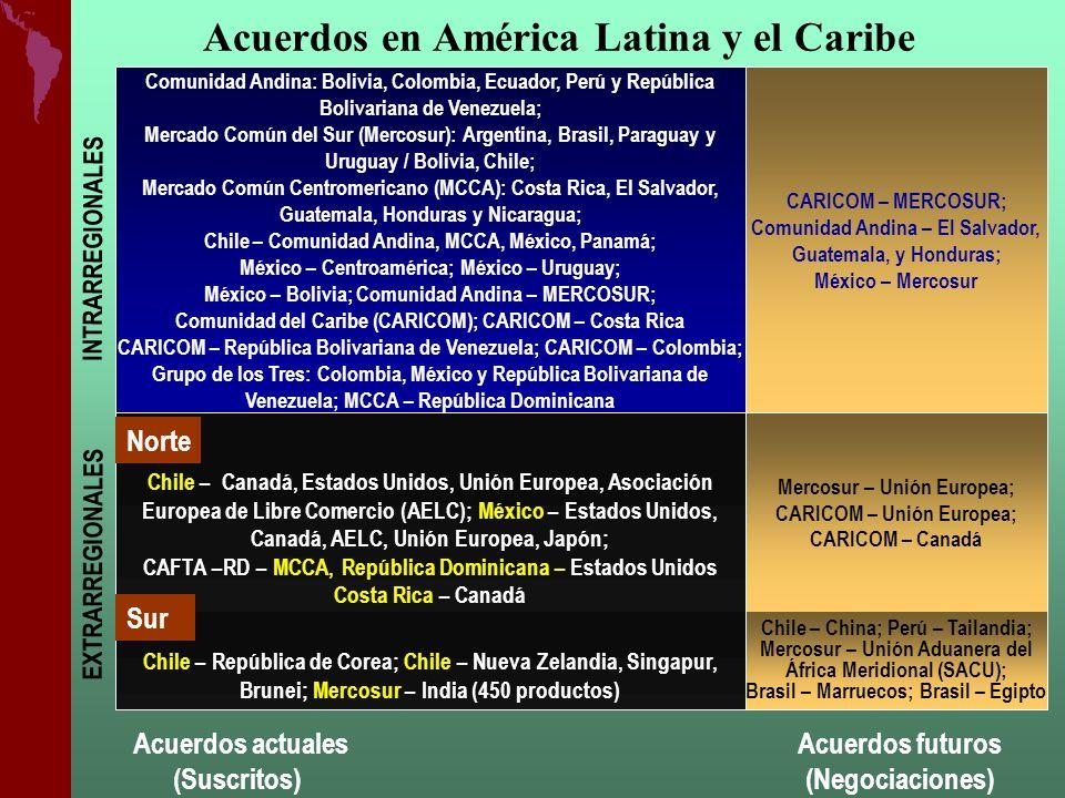 Mercosur – Unión Europea; CARICOM – Unión Europea; CARICOM – Canadá Chile – Canadá, Estados Unidos, Unión Europea, Asociación Europea de Libre Comerci