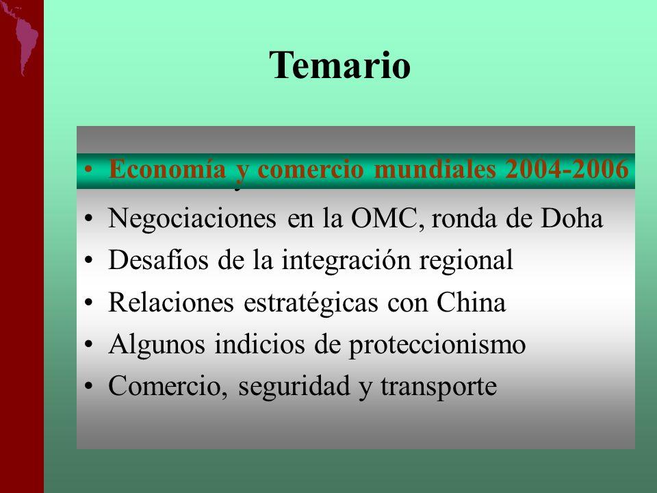 OMC: La agenda de negociaciones de Doha es compleja Agricultura, tema central que abarca tres aspectos fundamentales: –Acceso a los mercados (escalonamiento arancelario) –Subsidios a las exportaciones –Ayudas internas a la producción Acceso a los mercados no agrícolas: –Industria –Minería –Pesca –Silvicultura Facilitación del comercio Normas: antidumping, subsidios y acuerdos de Libre Comercio Temas de debate: –Algodón –Aplicación de las normas –Trato especial y diferenciado