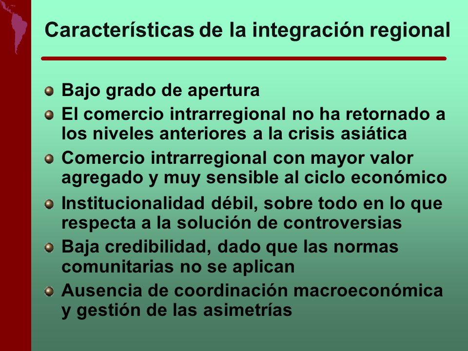 Características de la integración regional Bajo grado de apertura El comercio intrarregional no ha retornado a los niveles anteriores a la crisis asiá