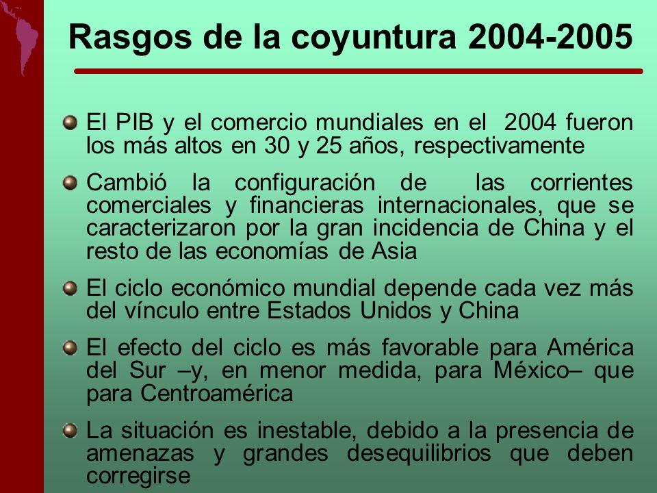 Rasgos de la coyuntura 2004-2005 El PIB y el comercio mundiales en el 2004 fueron los más altos en 30 y 25 años, respectivamente Cambió la configuraci