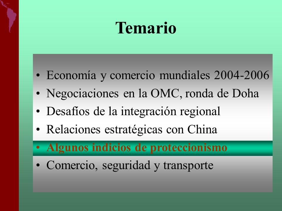 Economía y comercio mundiales 2004-2006 Negociaciones en la OMC, ronda de Doha Desafíos de la integración regional Relaciones estratégicas con China A