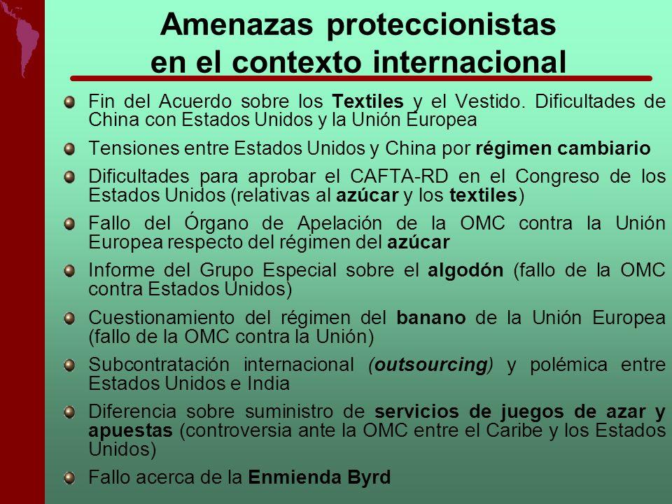 Amenazas proteccionistas en el contexto internacional Fin del Acuerdo sobre los Textiles y el Vestido. Dificultades de China con Estados Unidos y la U