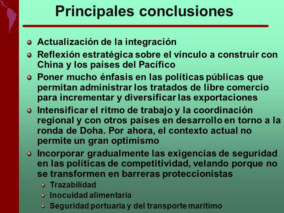 Principales conclusiones Actualización de la integración Reflexión estratégica sobre el vínculo a construir con China y los países del Pacífico Poner