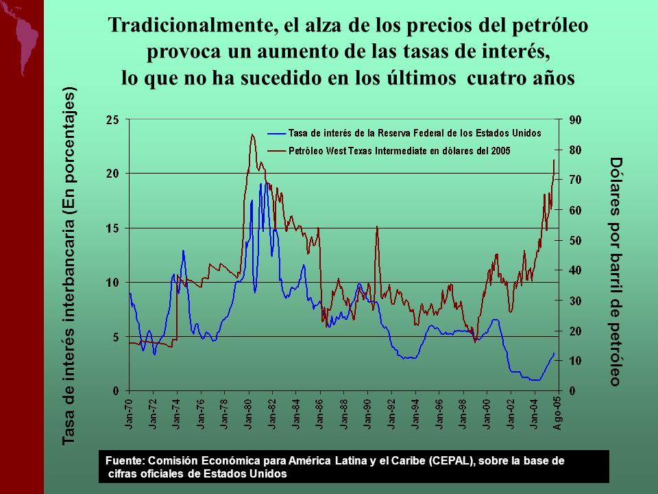 La coyuntura actual es favorable, pero se funda en desequilibrios poco sostenibles A nivel global se registra un buen ritmo de crecimiento, con escasa inflación y bajas tasas de interés China influye positivamente en esa dinámica, ya que suministra bienes baratos que permiten sostener la demanda interna en Estados Unidos y financia el déficit con escasa inflación y bajas tasas de interés Esto ha tenido consecuencias diversas en la región: América del Sur y los países exportadores de petróleo se han visto favorecidos; Centroamérica y México han sufrido una considerable presión de la competencia Persisten ciertos desequilibrios y amenazas: elevado déficit en cuenta corriente de Estados Unidos y sus modalidades de ajuste; la revaluación del yuan y ajustes de los tipos de cambio en el mundo; el alza de los precios del petróleo y de las tasas de interés