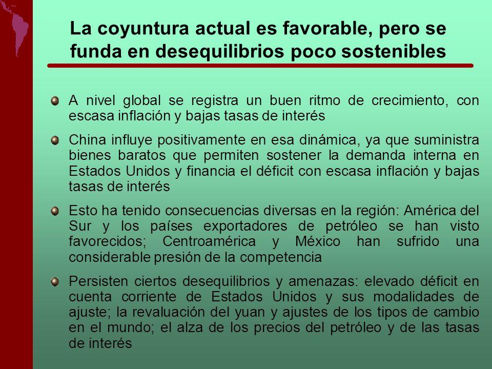 Estados Unidos Déficit del 2003 = 531.000 millones de dólares Déficit del 2004 = 666.000 millones de dólares Desequilibrios en cuenta corriente (En miles de millones de dólares) Fuente: Comisión Económica para América Latina y el Caribe (CEPAL), sobre la base de información del Fondo Montetario Internacional (FMI) y balanzas de pagos de los países
