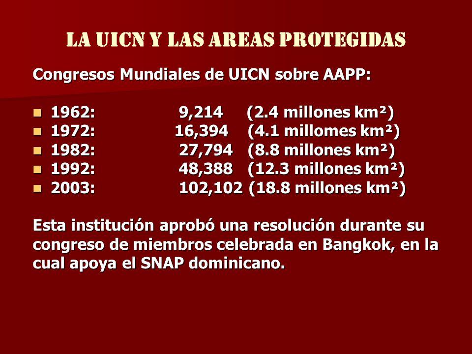 LA UICN Y las Areas protegidas Congresos Mundiales de UICN sobre AAPP: 1962: 9,214 (2.4 millones km²) 1962: 9,214 (2.4 millones km²) 1972:16,394 (4.1