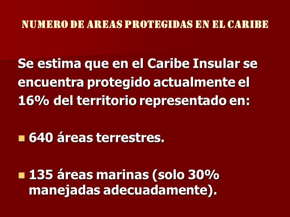 NUMERO DE Areas protegidas EN el caribe Se estima que en el Caribe Insular se encuentra protegido actualmente el 16% del territorio representado en: 6