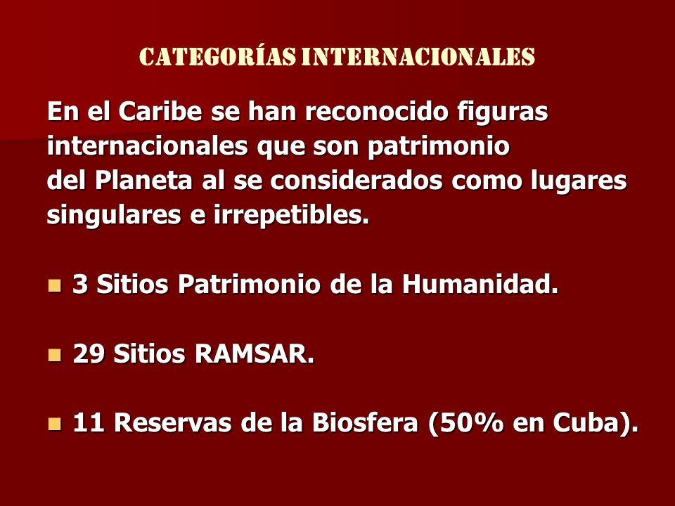 Categorías internacionales En el Caribe se han reconocido figuras internacionales que son patrimonio del Planeta al se considerados como lugares singu