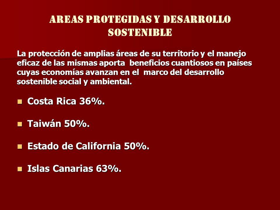 Areas protegidas y desarrollo sostenible La protección de amplias áreas de su territorio y el manejo eficaz de las mismas aporta beneficios cuantiosos