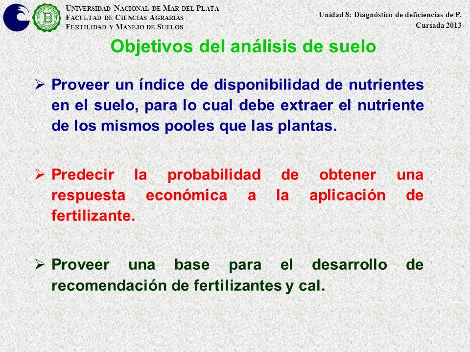 Objetivos del análisis de suelo Proveer un índice de disponibilidad de nutrientes en el suelo, para lo cual debe extraer el nutriente de los mismos po