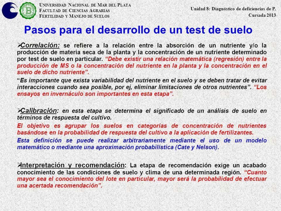 U NIVERSIDAD N ACIONAL DE M AR DEL P LATA F ACULTAD DE C IENCIAS A GRARIAS F ERTILIDAD Y M ANEJO DE S UELOS Pasos para el desarrollo de un test de sue