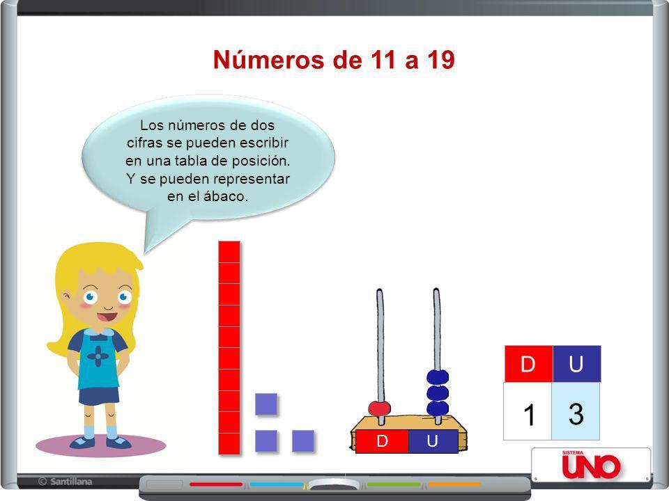 Números de 11 a 19 1 DU 3 Los números de dos cifras se pueden escribir en una tabla de posición. Y se pueden representar en el ábaco.