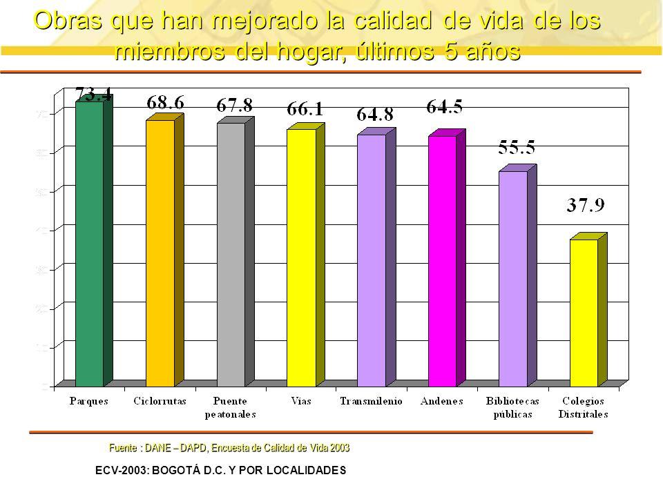 Obras que han mejorado la calidad de vida de los miembros del hogar, últimos 5 años ECV-2003: BOGOTÁ D.C.