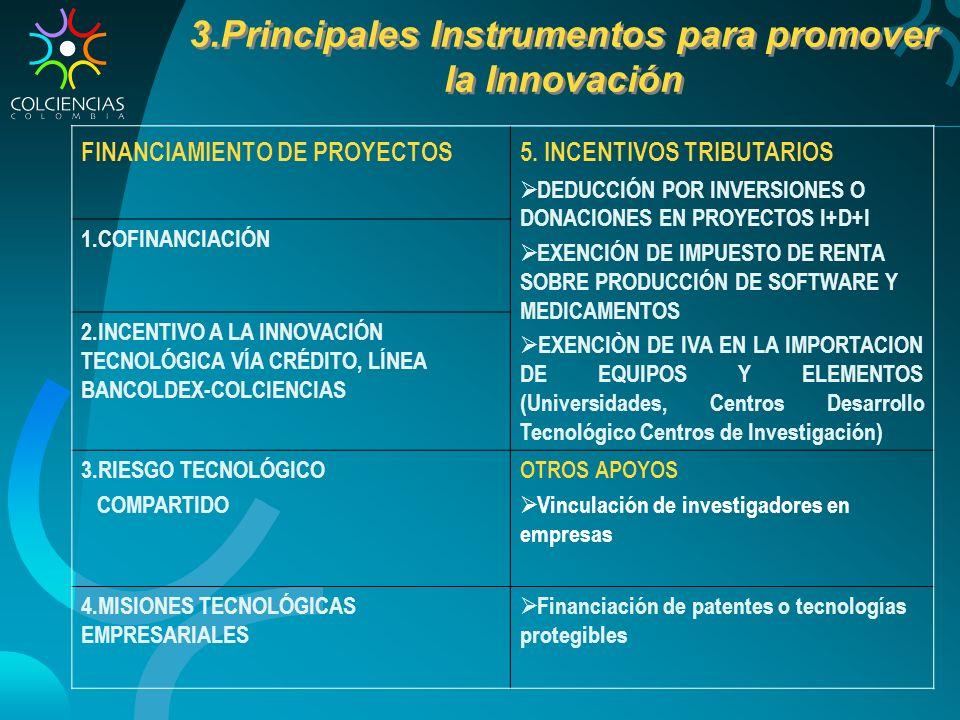 3.Principales Instrumentos para promover la Innovación FINANCIAMIENTO DE PROYECTOS5. INCENTIVOS TRIBUTARIOS DEDUCCIÓN POR INVERSIONES O DONACIONES EN