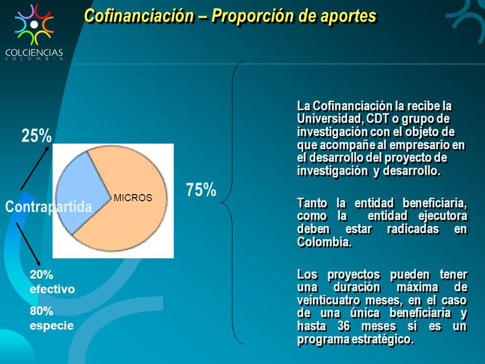 Cofinanciación – Proporción de aportes La Cofinanciación la recibe la Universidad, CDT o grupo de investigación con el objeto de que acompañe al empresario en el desarrollo del proyecto de investigación y desarrollo.