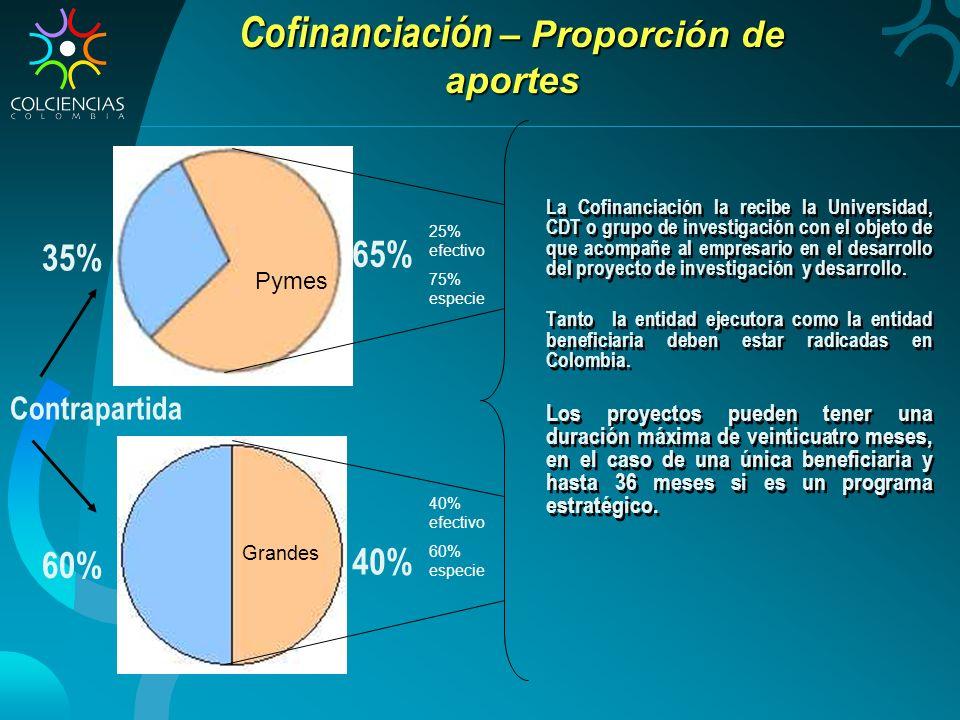 La Cofinanciación la recibe la Universidad, CDT o grupo de investigación con el objeto de que acompañe al empresario en el desarrollo del proyecto de