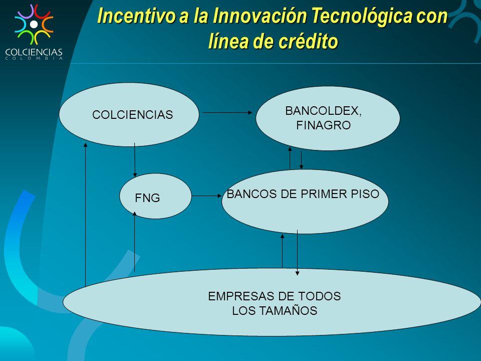 Incentivo a la Innovación Tecnológica con línea de crédito COLCIENCIAS BANCOLDEX, FINAGRO BANCOS DE PRIMER PISO FNG EMPRESAS DE TODOS LOS TAMAÑOS