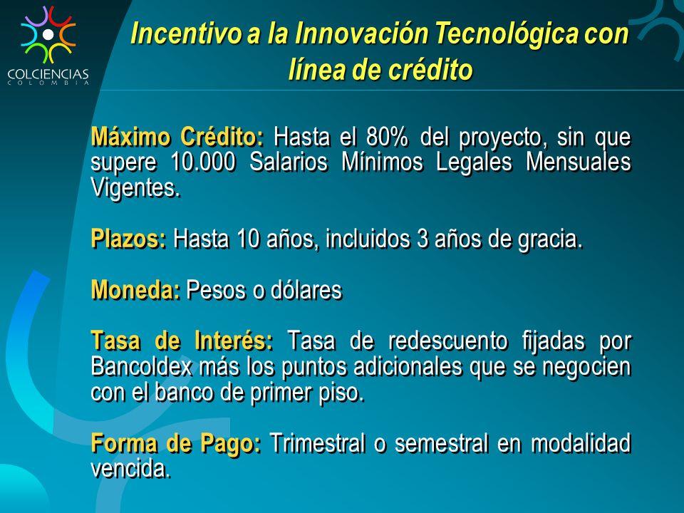 Máximo Crédito: Hasta el 80% del proyecto, sin que supere 10.000 Salarios Mínimos Legales Mensuales Vigentes.