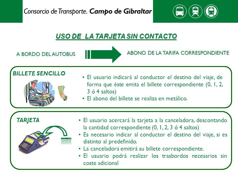 USO DE LA TARJETA SIN CONTACTO A BORDO DEL AUTOBUS ABONO DE LA TARIFA CORRESPONDIENTE El usuario indicará al conductor el destino del viaje, de forma