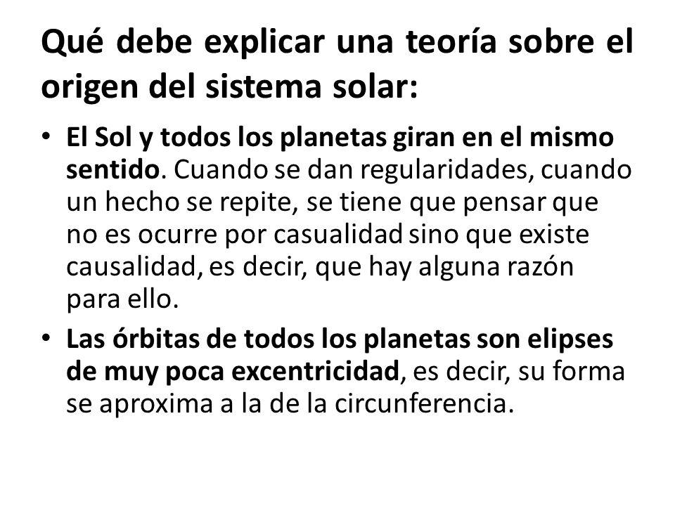 Qué debe explicar una teoría sobre el origen del sistema solar: El Sol y todos los planetas giran en el mismo sentido. Cuando se dan regularidades, cu