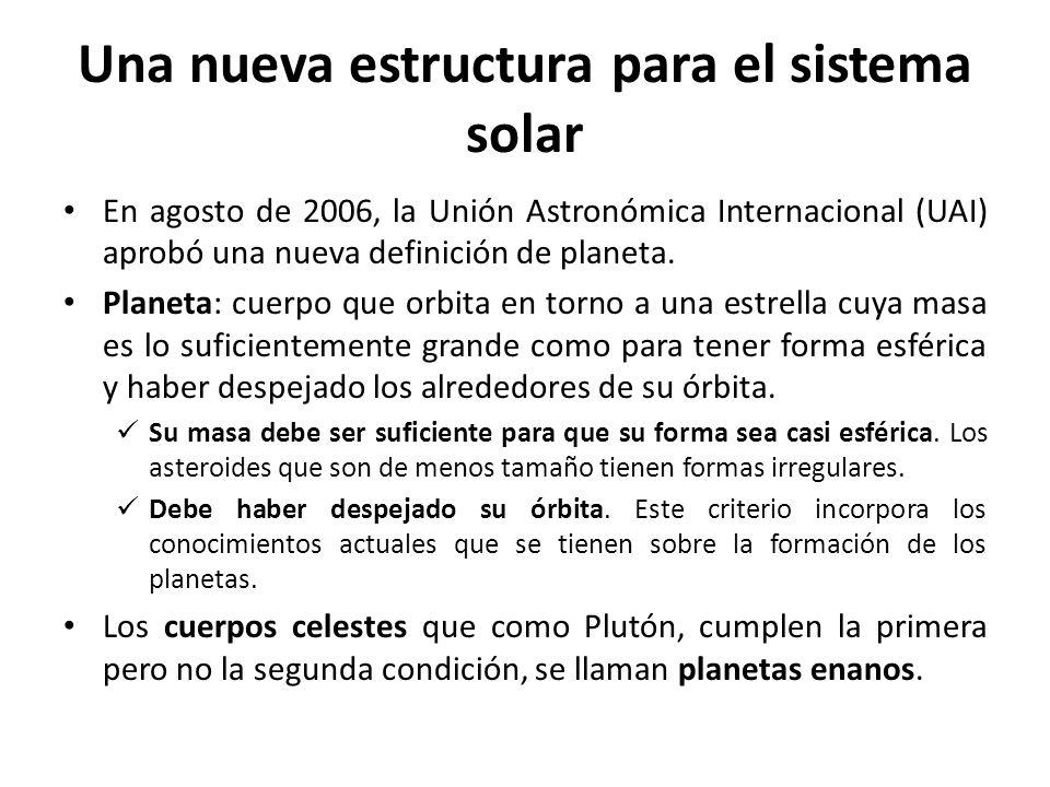 Una nueva estructura para el sistema solar En agosto de 2006, la Unión Astronómica Internacional (UAI) aprobó una nueva definición de planeta. Planeta