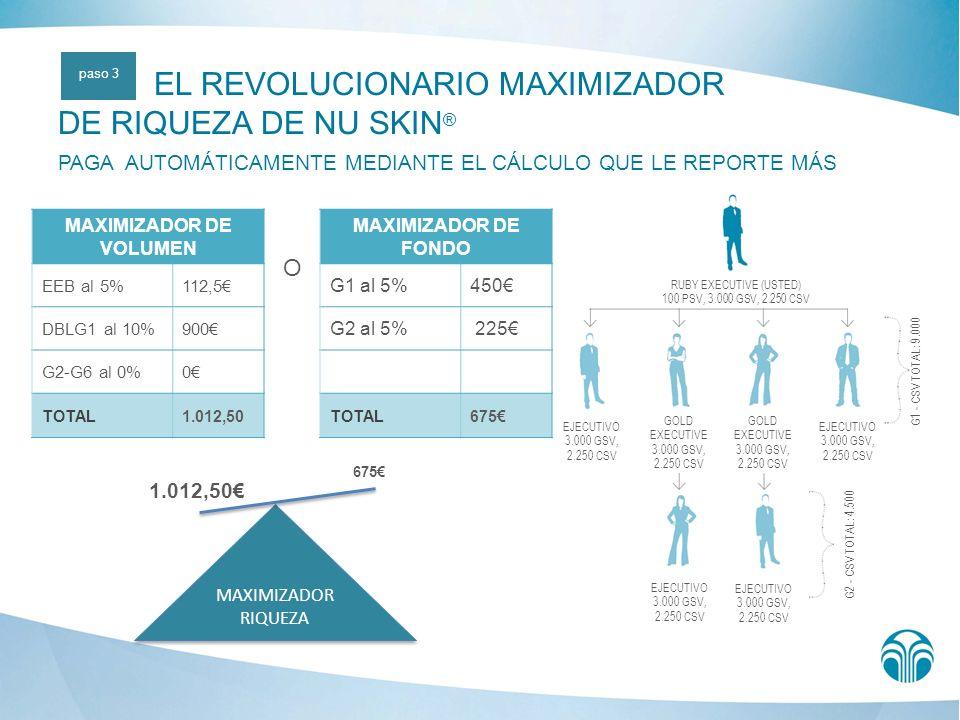 O MAXIMIZADOR RIQUEZA 1.012,50 675 EL REVOLUCIONARIO MAXIMIZADOR DE RIQUEZA DE NU SKIN ® PAGA AUTOMÁTICAMENTE MEDIANTE EL CÁLCULO QUE LE REPORTE MÁS paso 3 MAXIMIZADOR DE VOLUMEN EEB al 5%112,5 DBLG1 al 10%900 G2-G6 al 0%0 TOTAL1.012,50 MAXIMIZADOR DE FONDO G1 al 5%450 G2 al 5% 225 TOTAL675 RUBY EXECUTIVE (USTED) 100 PSV, 3.000 GSV, 2.250 CSV EJECUTIVO 3.000 GSV, 2.250 CSV GOLD EXECUTIVE 3.000 GSV, 2.250 CSV GOLD EXECUTIVE 3.000 GSV, 2.250 CSV EJECUTIVO 3.000 GSV, 2.250 CSV EJECUTIVO 3.000 GSV, 2.250 CSV EJECUTIVO 3.000 GSV, 2.250 CSV G2 - CSV TOTAL: 4.500 G1 - CSV TOTAL: 9.000