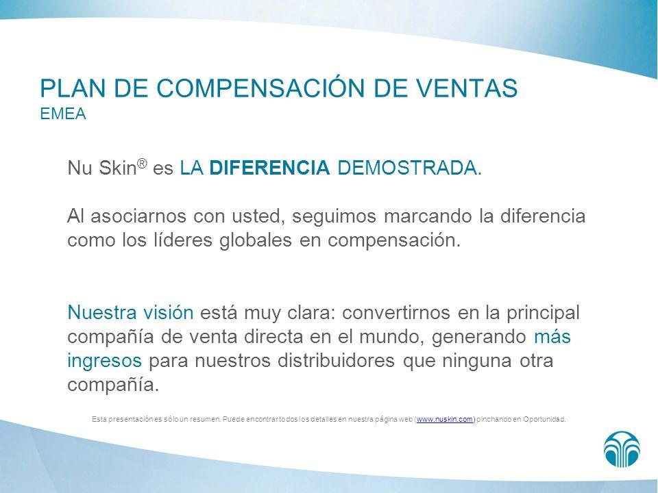 PLAN DE COMPENSACIÓN DE VENTAS EMEA Nu Skin ® es LA DIFERENCIA DEMOSTRADA.