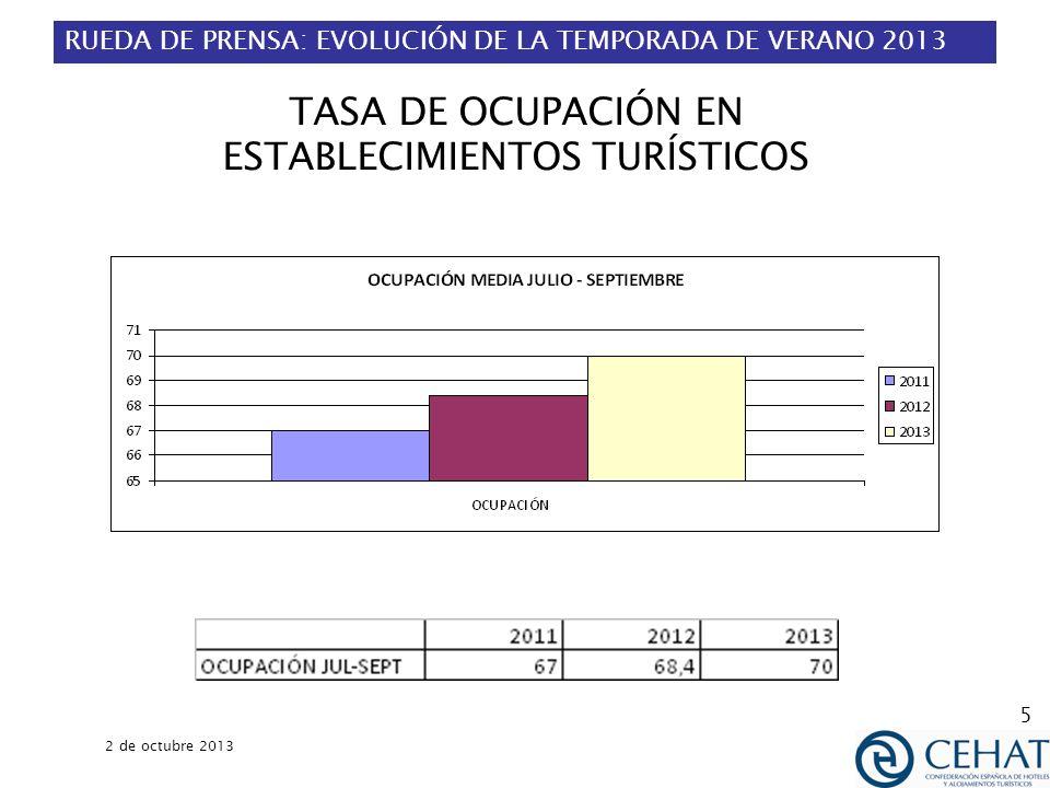 RUEDA DE PRENSA: EVOLUCIÓN DE LA TEMPORADA DE VERANO 2013 2 de octubre 2013 5 TASA DE OCUPACIÓN EN ESTABLECIMIENTOS TURÍSTICOS