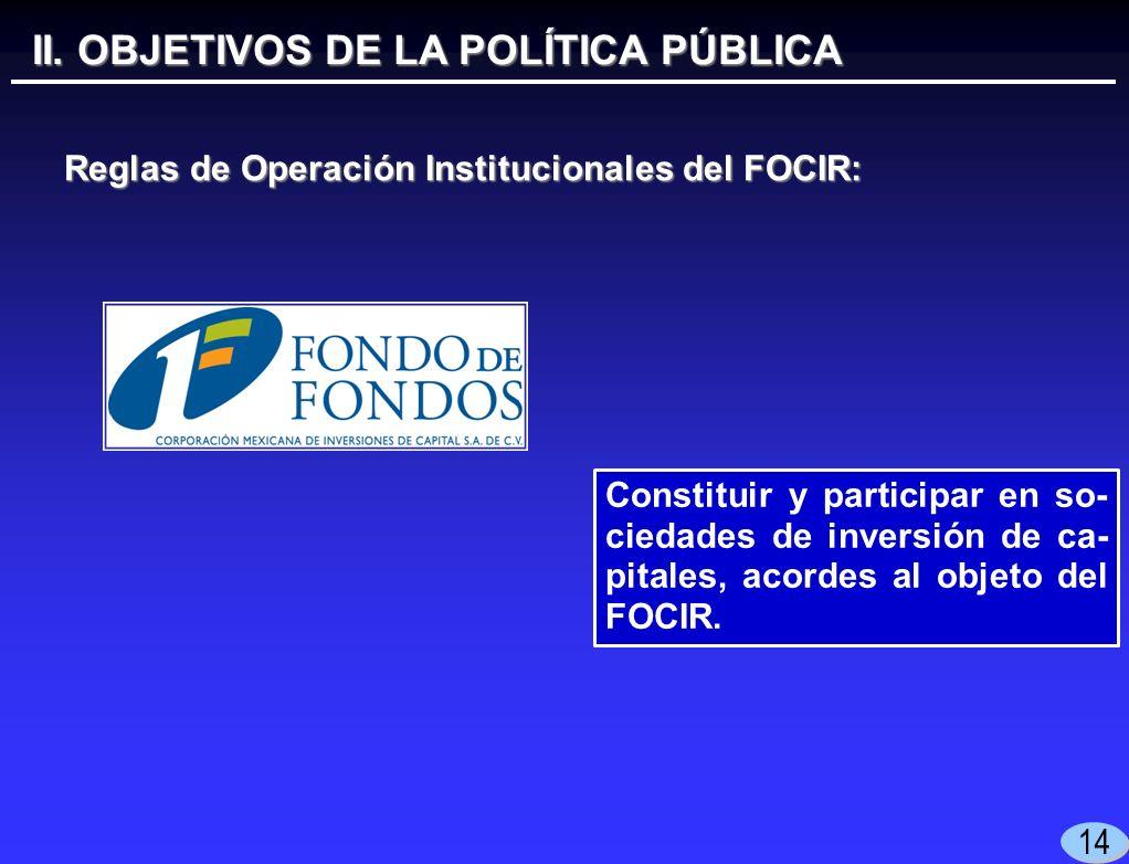 Constituir y participar en so- ciedades de inversión de ca- pitales, acordes al objeto del FOCIR.