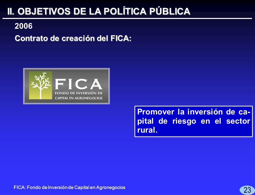 23 2006 Promover la inversión de ca- pital de riesgo en el sector rural.