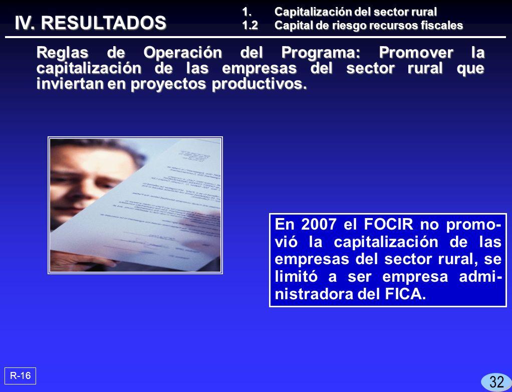 En 2007 el FOCIR no promo- vió la capitalización de las empresas del sector rural, se limitó a ser empresa admi- nistradora del FICA.