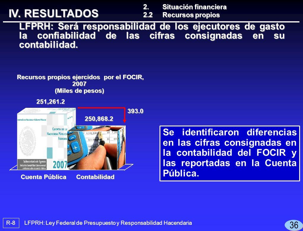 LFPRH: Será responsabilidad de los ejecutores de gasto la confiabilidad de las cifras consignadas en su contabilidad.