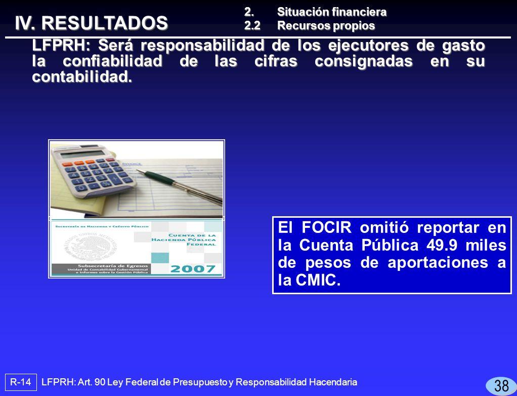 El FOCIR omitió reportar en la Cuenta Pública 49.9 miles de pesos de aportaciones a la CMIC.