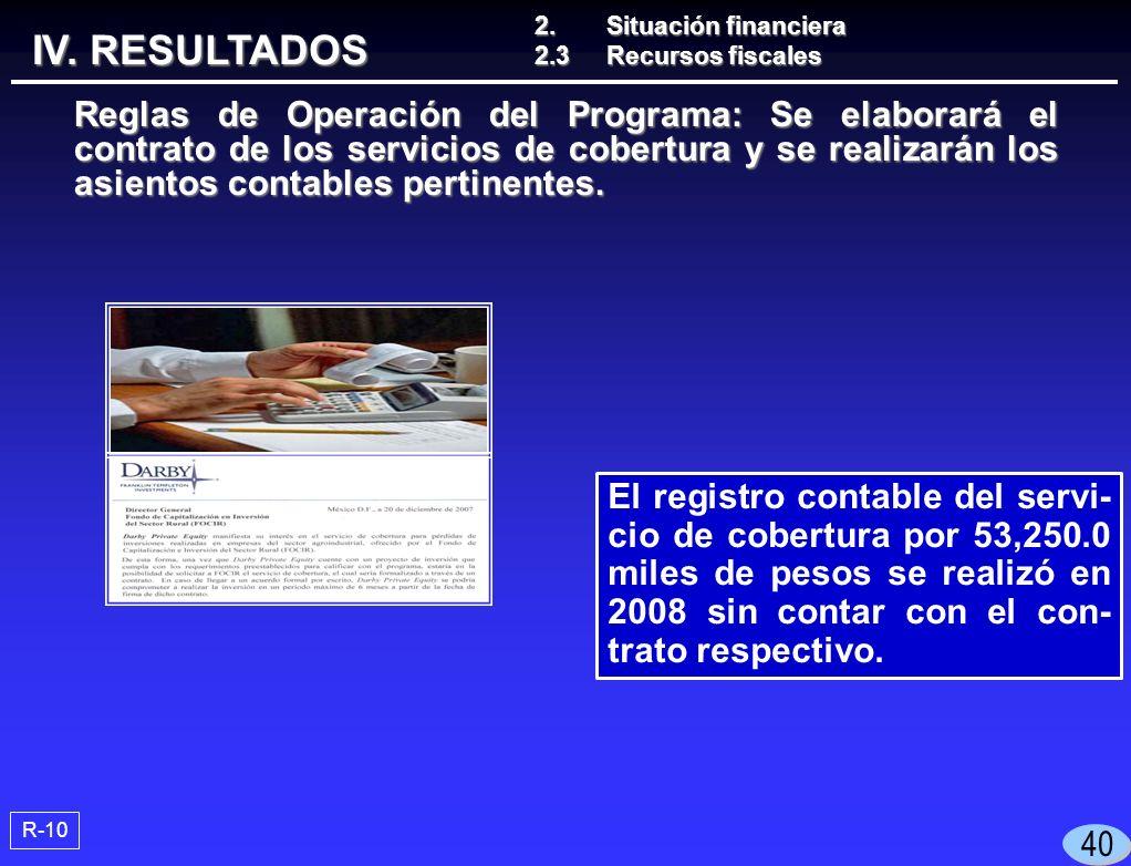 El registro contable del servi- cio de cobertura por 53,250.0 miles de pesos se realizó en 2008 sin contar con el con- trato respectivo.