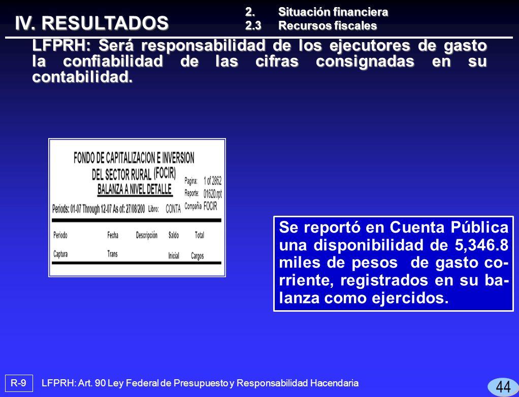 Se reportó en Cuenta Pública una disponibilidad de 5,346.8 miles de pesos de gasto co- rriente, registrados en su ba- lanza como ejercidos.