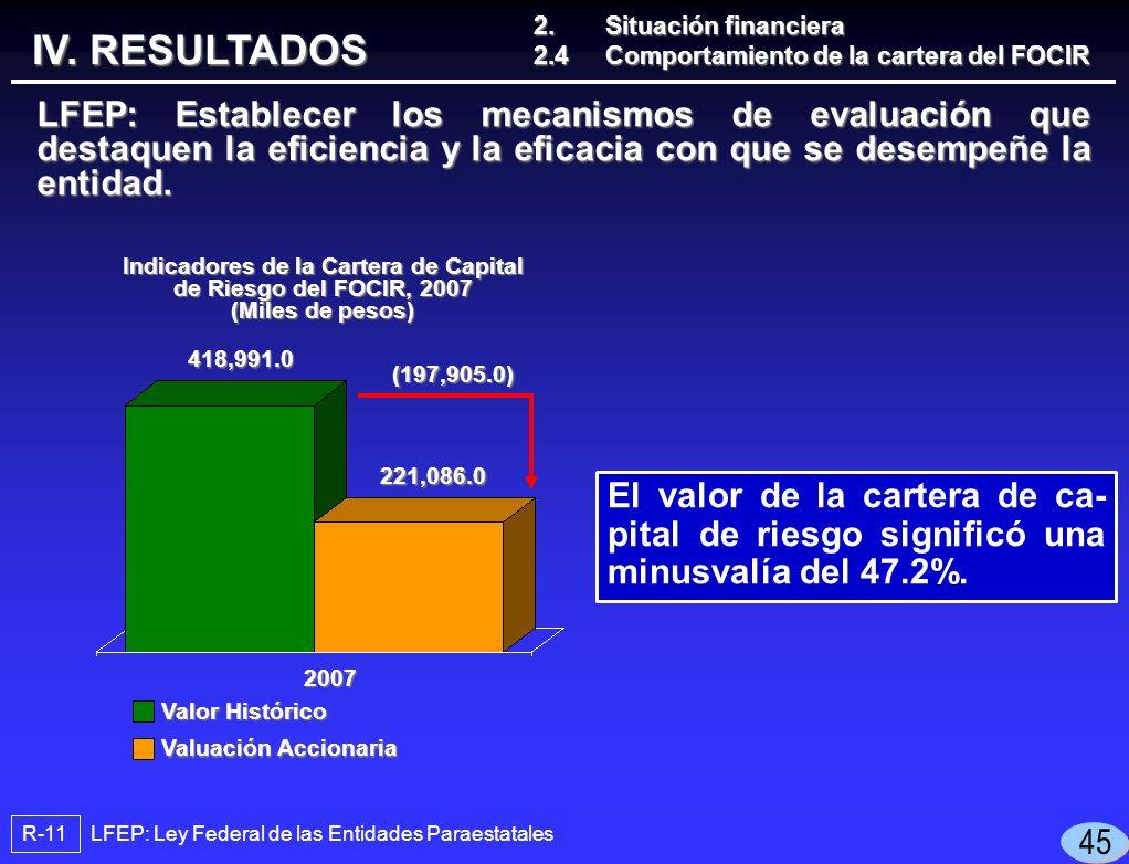 LFEP: Establecer los mecanismos de evaluación que destaquen la eficiencia y la eficacia con que se desempeñe la entidad.