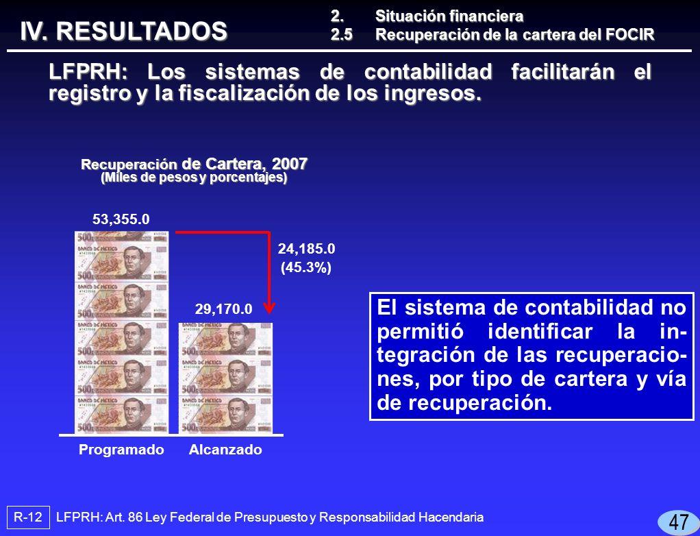 LFPRH: Los sistemas de contabilidad facilitarán el registro y la fiscalización de los ingresos.