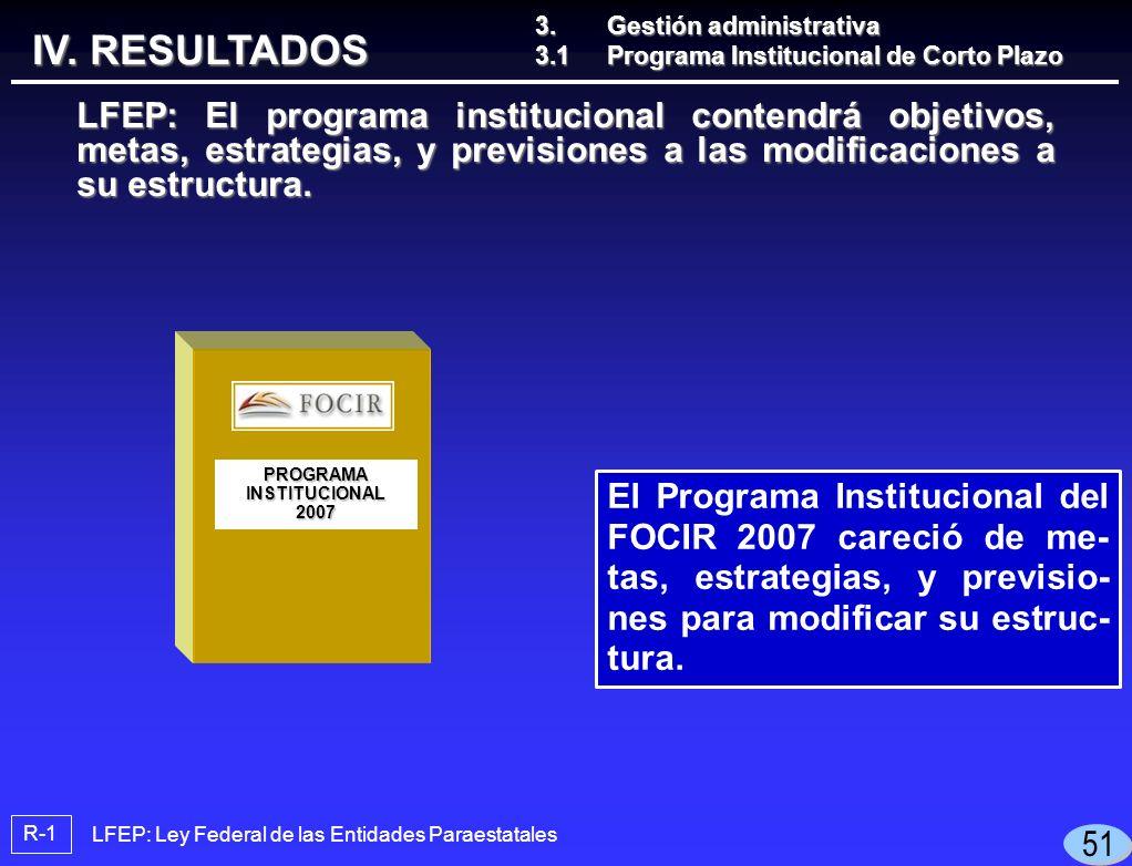 El Programa Institucional del FOCIR 2007 careció de me- tas, estrategias, y previsio- nes para modificar su estruc- tura.