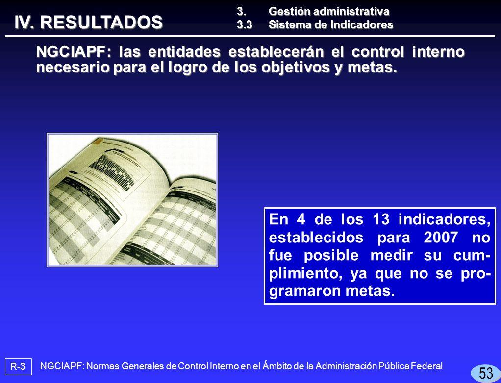 En 4 de los 13 indicadores, establecidos para 2007 no fue posible medir su cum- plimiento, ya que no se pro- gramaron metas.