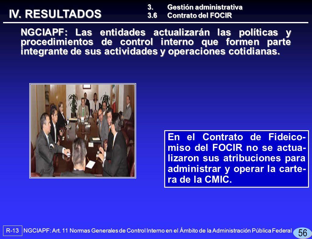En el Contrato de Fideico- miso del FOCIR no se actua- lizaron sus atribuciones para administrar y operar la carte- ra de la CMIC.