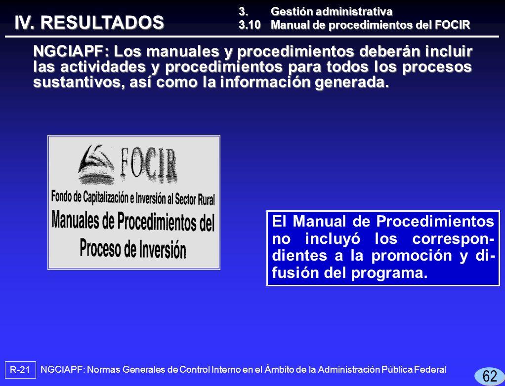 El Manual de Procedimientos no incluyó los correspon- dientes a la promoción y di- fusión del programa.