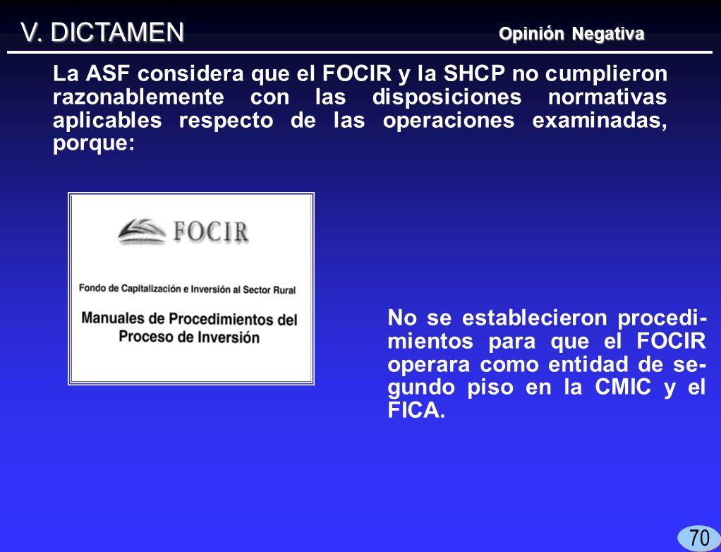 V. DICTAMEN No se establecieron procedi- mientos para que el FOCIR operara como entidad de se- gundo piso en la CMIC y el FICA. Opinión Negativa La AS