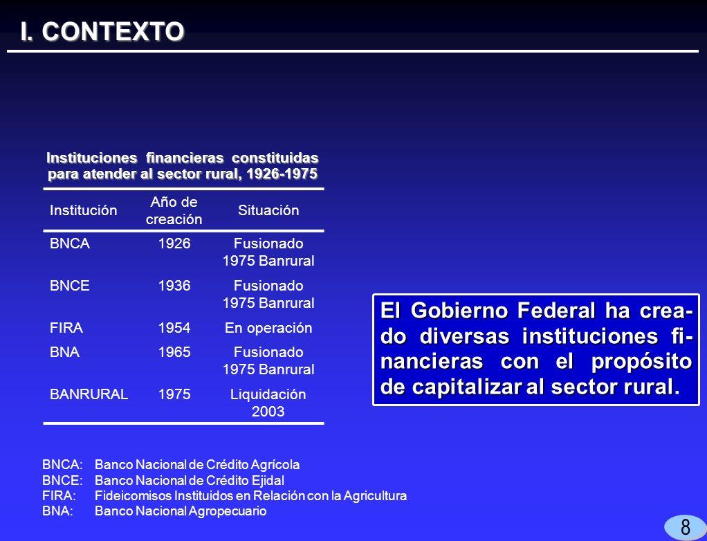 I. CONTEXTO 8 BNCA: Banco Nacional de Crédito Agrícola BNCE: Banco Nacional de Crédito Ejidal FIRA: Fideicomisos Instituidos en Relación con la Agricu