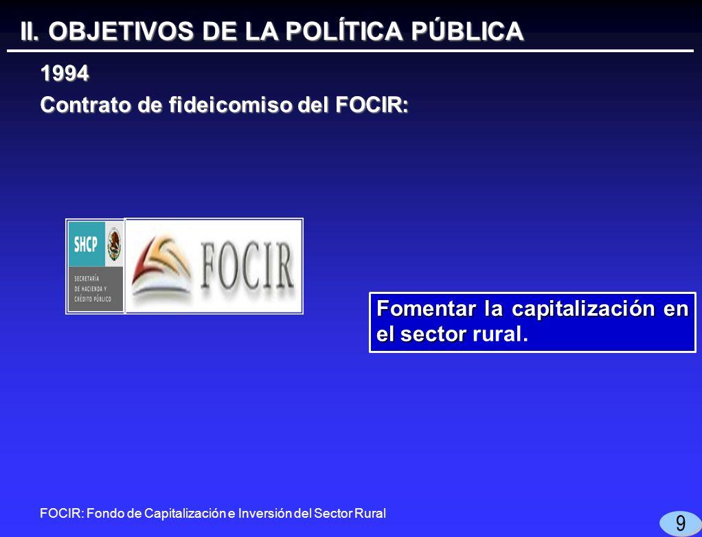 En 2005, el FOCIR autorizó comprometer recursos en el Fondo de Inversión de Capital en Agronegocios (FICA) Suscribir y exhibir recursos financieros, mediante llama- das de capital, en dicho vehí- culo de inversión.