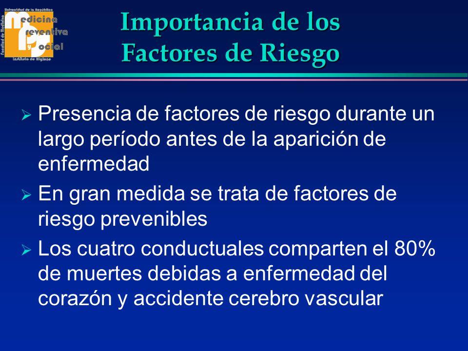 Importancia de los Factores de Riesgo Presencia de factores de riesgo durante un largo período antes de la aparición de enfermedad En gran medida se t
