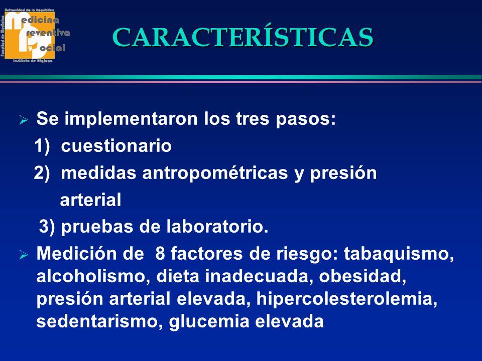 CARACTERÍSTICAS Se implementaron los tres pasos: 1) cuestionario 2) medidas antropométricas y presión arterial 3) pruebas de laboratorio. Medición de